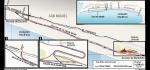 Desfogue vial en la Costa Verde: abren al tránsito un nuevo tramo de 2 kilómetros - Noticias de luis quispe candia