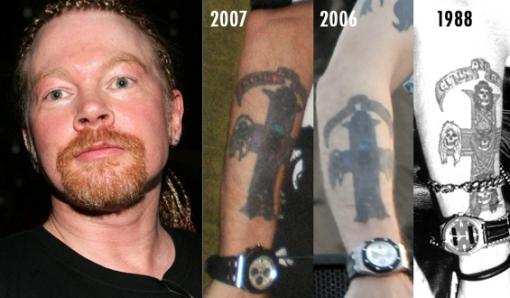 ¿Si Axl Rose siempre lleva un reloj, por qué nunca llega temprano a sus conciertos?