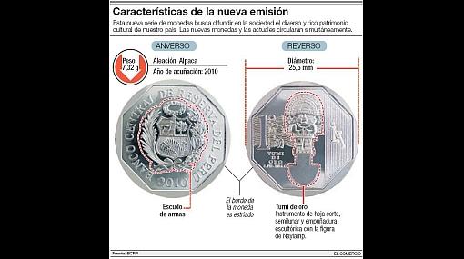 Nuevas monedas de un sol entraron hoy en circulación