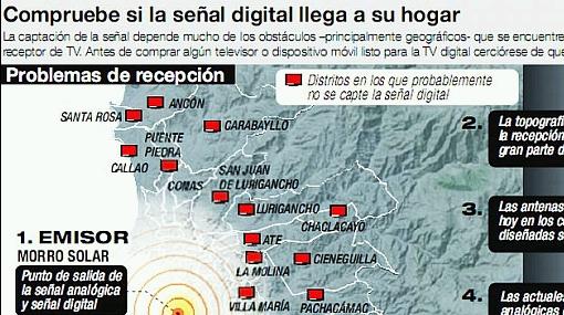 Tenga en cuenta al comprar su TV: no a todos los distritos de Lima llega la señal digital