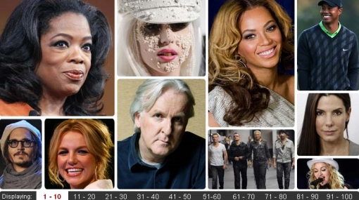 "Oprah Winfrey vuelve a ser la celebridad más poderosa según ""Forbes"""
