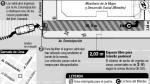 Vía del Metropolitano bloquea entrada a estacionamiento del Mimdes e impide tránsito de peatones - Noticias de luis quispe candia