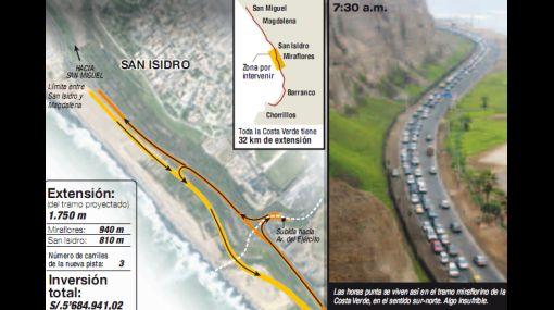 Nueva pista en la Costa Verde busca reducir el caos vehicular en esa vía
