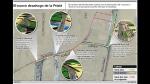 Caos vehicular empeorará por obras en la Av. Las Torres - Noticias de luis quispe candia