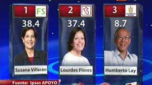Resultados finales del conteo rápido, según Ipsos Apoyo: Susana Villarán 38,4% y Lourdes Flores 37,4%