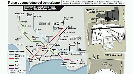 ¿Un metro es factible en Lima? Especialistas responden esta pregunta