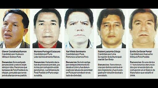 Seis candidatos de Perú Posible son investigados por la justicia