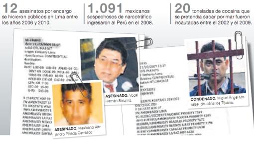 Wikileaks: el Perú pidió ayuda del FBI para combatir a narcos mexicanos