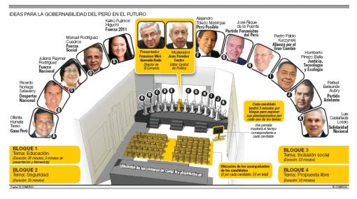 Los 11 candidatos presidenciales exponen esta noche en El Comercio