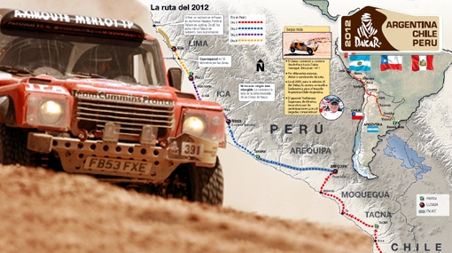 Conoce a los pilotos nacionales que retan al Rally Dakar 2012