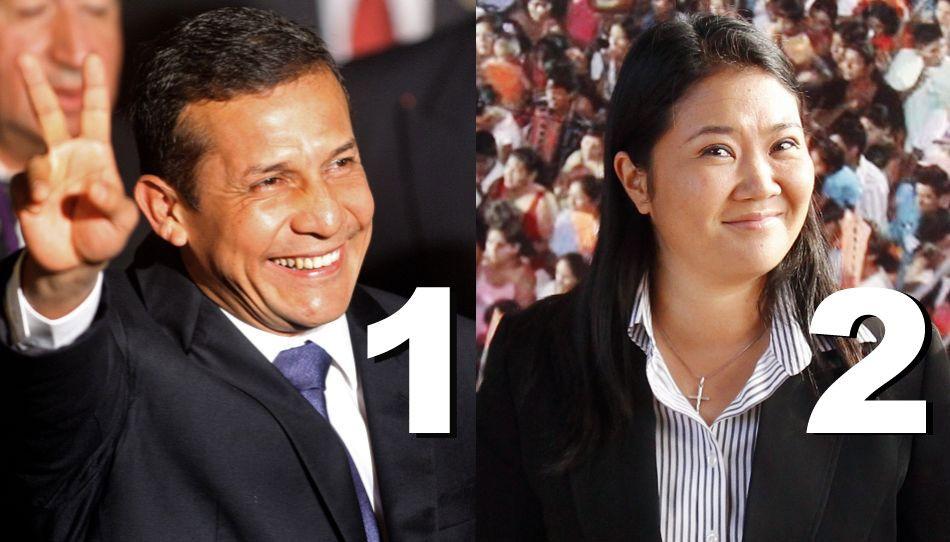 FLASH ELECTORAL: Ollanta Humala 52,6%; Keiko Fujimori 47,4%
