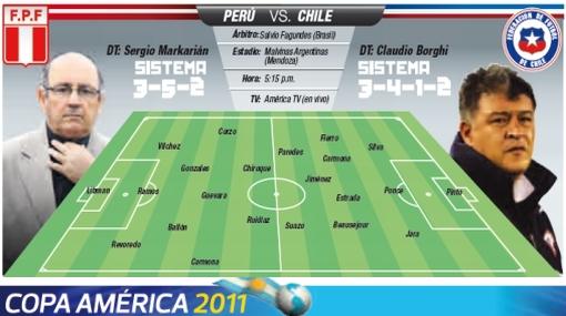 El once de Perú: Markarián guardará a Guerrero, Vargas y Acasiete