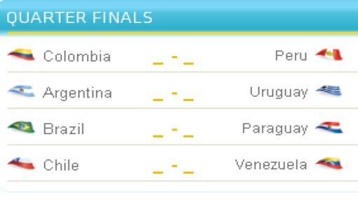 Copa América: estos serán los partidos en cuartos de final