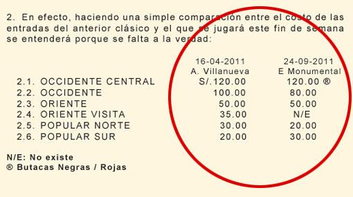 La 'U' le respondió a Alianza Lima sobre el precio de las entradas