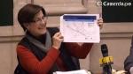 Susana Villarán promete inversiones en vías por US$600 millones - Noticias de chile juan gabriel valdes