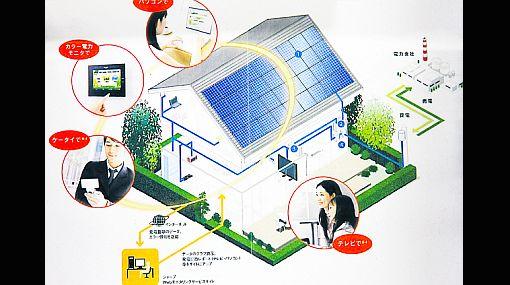Accidentes Con Paneles Solares Maqueta Tipos De Energa Mis