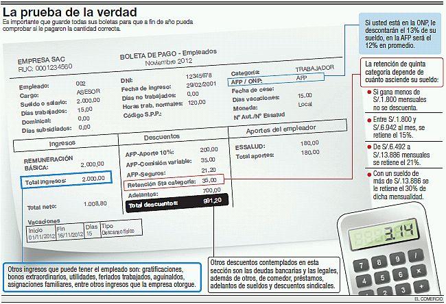¿Qué significan los datos que figuran en tu boleta de pagos?