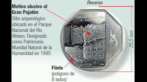 La nueva moneda de S/. 1 entra hoy en circulación