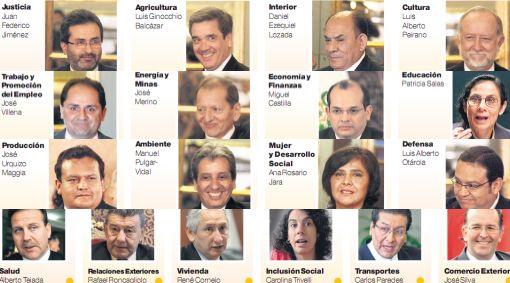 Quién es quién en el segundo gabinete de Ollanta Humala