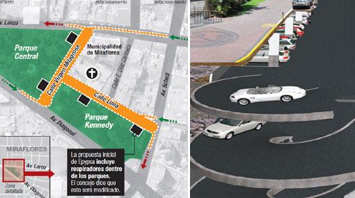 Miraflores: algunos vecinos se oponen a parqueo subterráneo