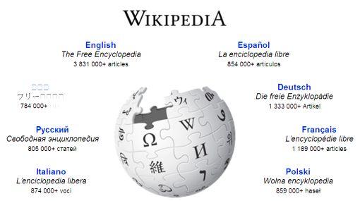 ¿Cómo te afectaría la protesta de Wikipedia si cerrara su edición en español?