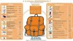 Indeci pidió a población tener mochila de emergencia ante sismos - Noticias de cesar chonate