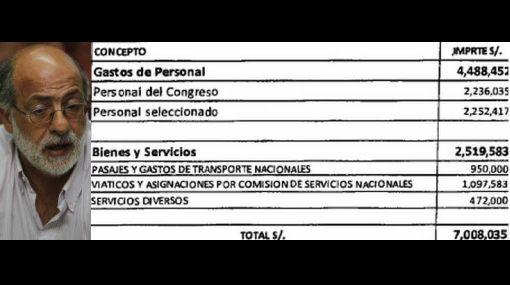 Gestores contratados por el Congreso ganan hasta 6 mil soles al mes