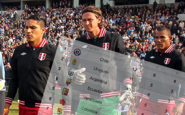 Así está la tabla de posiciones de las Eliminatorias