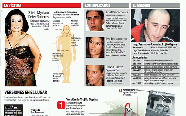 GRÁFICO: las evidencias penales del Caso Fefer