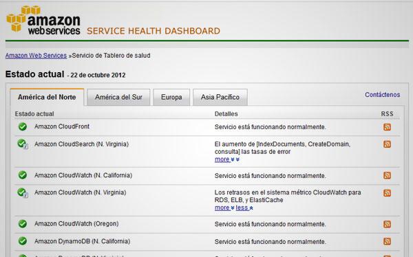 Fallos en servidores de Amazon provocan caídas de varios sitios web