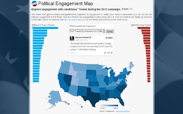 Elecciones en EE.UU.: Twitter lanzó un mapa que mide importancia de tuits de Obama y Romney