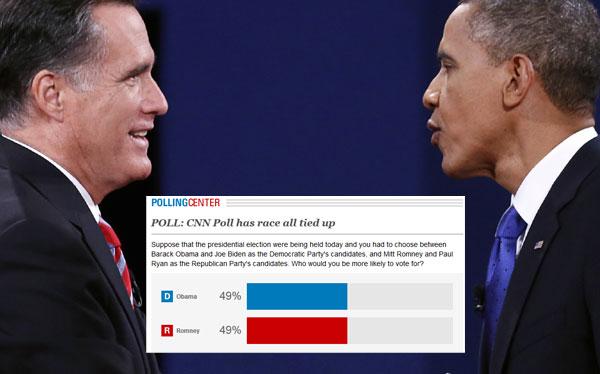 Elecciones en Estados Unidos: encuestas dan empate técnico entre Obama y Romney