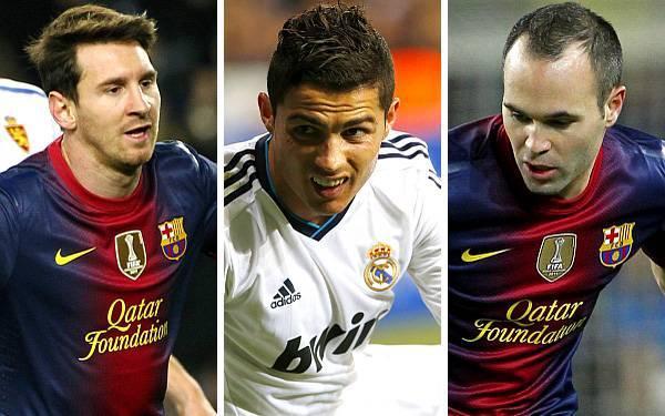 ¿Messi o Cristiano Ronaldo? El ránking de los futbolistas más cotizados