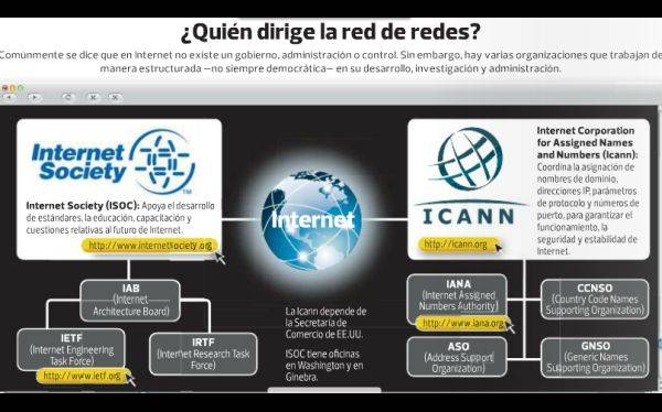 El Perú no decide si firmará documento que contempla la regulación de Internet