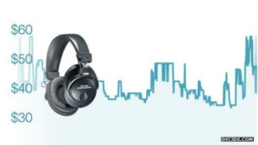 Decide.com rastreando el precio de unos audífonos en sólo unos días.