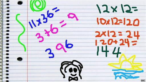 Trucos matemáticos: ¿Cómo multiplicar sin volverte loco?